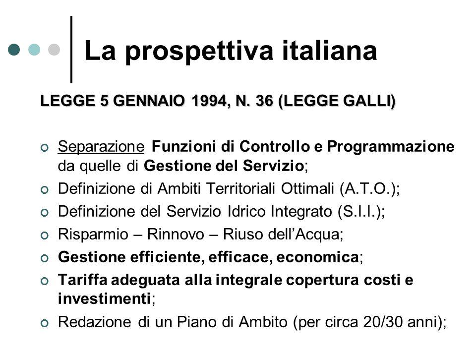 La prospettiva italiana