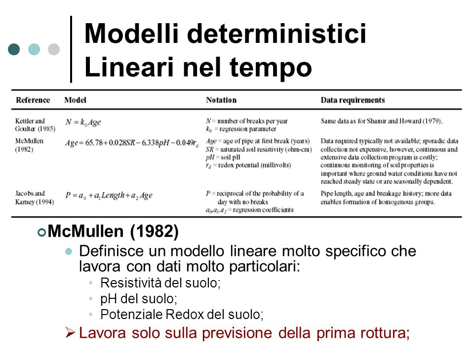 Modelli deterministici Lineari nel tempo