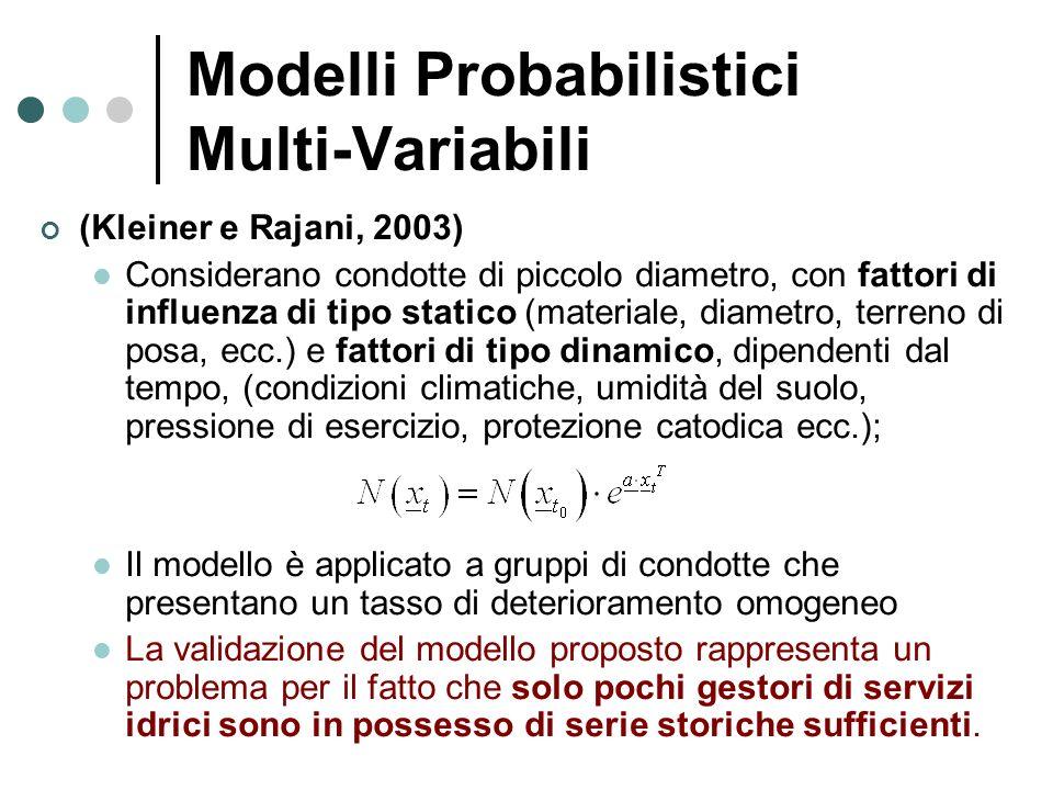Modelli Probabilistici Multi-Variabili