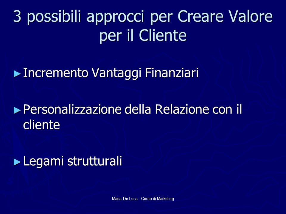 3 possibili approcci per Creare Valore per il Cliente