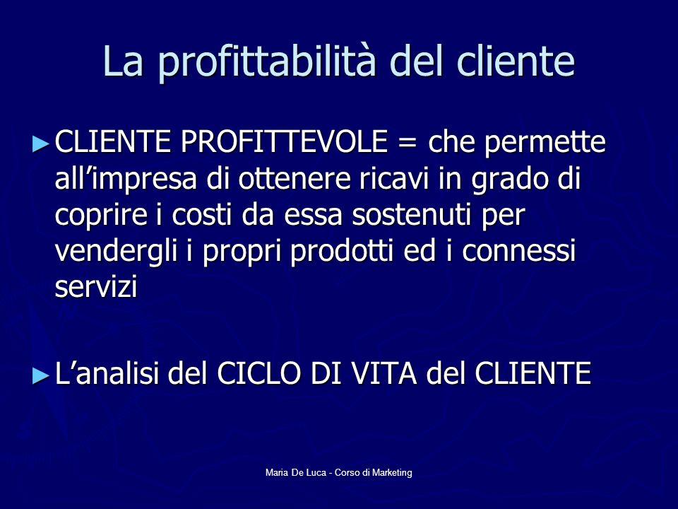 La profittabilità del cliente