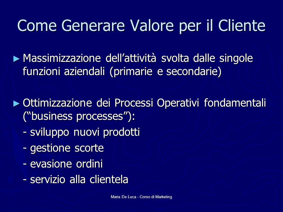 Come Generare Valore per il Cliente