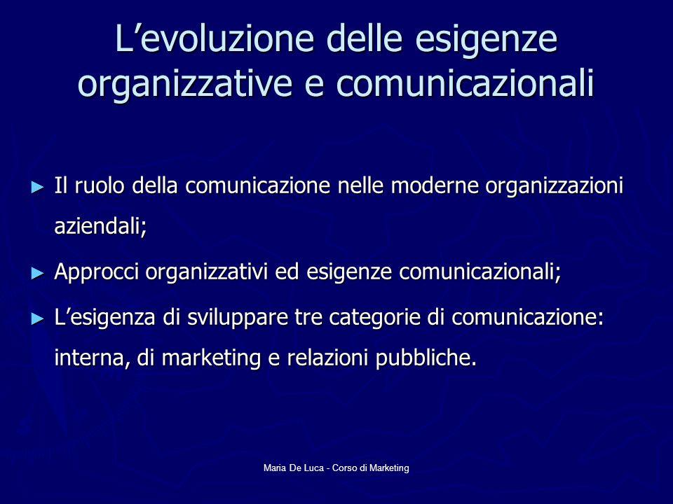 L'evoluzione delle esigenze organizzative e comunicazionali