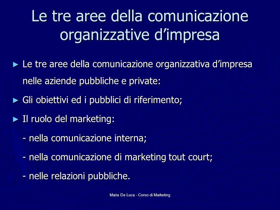 Le tre aree della comunicazione organizzative d'impresa