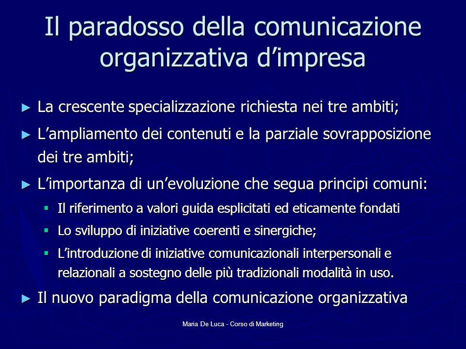 Il paradosso della comunicazione organizzativa d'impresa