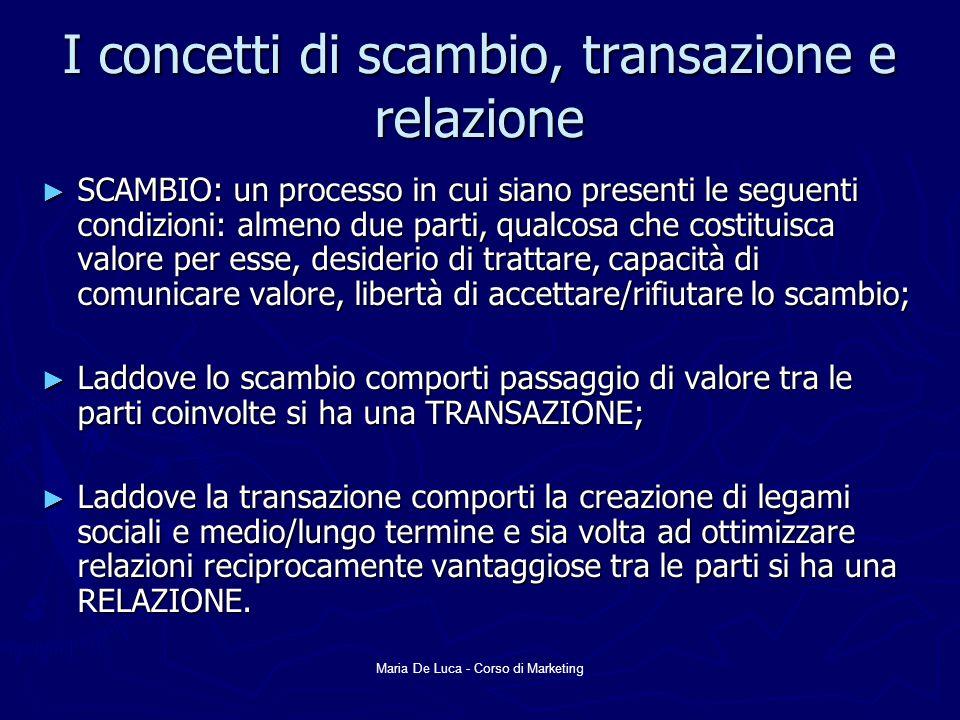 I concetti di scambio, transazione e relazione