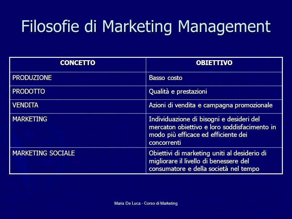 Filosofie di Marketing Management