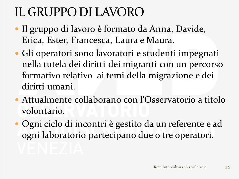 IL GRUPPO DI LAVOROIl gruppo di lavoro è formato da Anna, Davide, Erica, Ester, Francesca, Laura e Maura.