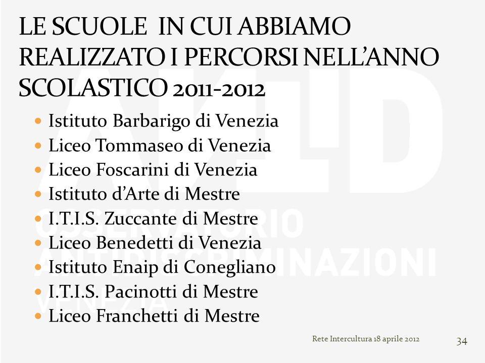 LE SCUOLE IN CUI ABBIAMO REALIZZATO I PERCORSI NELL'ANNO SCOLASTICO 2011-2012