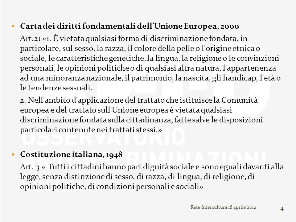 Carta dei diritti fondamentali dell'Unione Europea, 2000