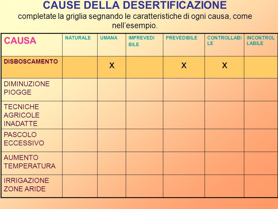 CAUSE DELLA DESERTIFICAZIONE completate la griglia segnando le caratteristiche di ogni causa, come nell'esempio.