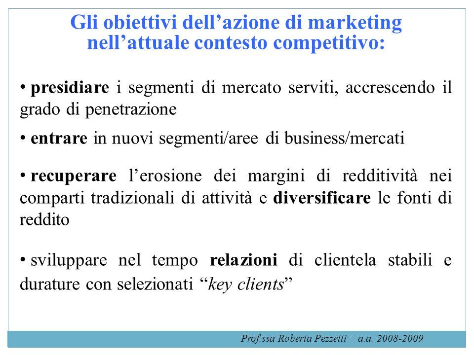 Gli obiettivi dell'azione di marketing