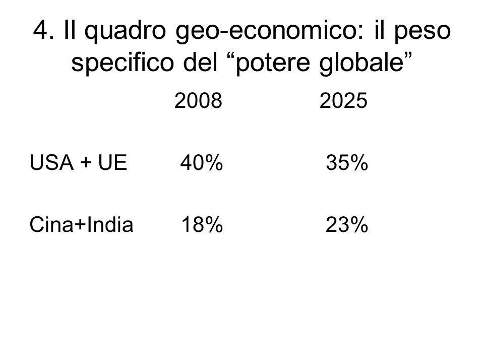 4. Il quadro geo-economico: il peso specifico del potere globale