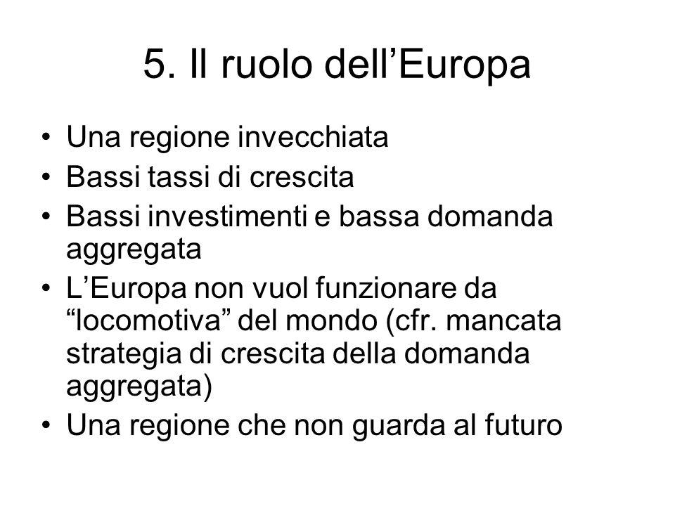 5. Il ruolo dell'Europa Una regione invecchiata