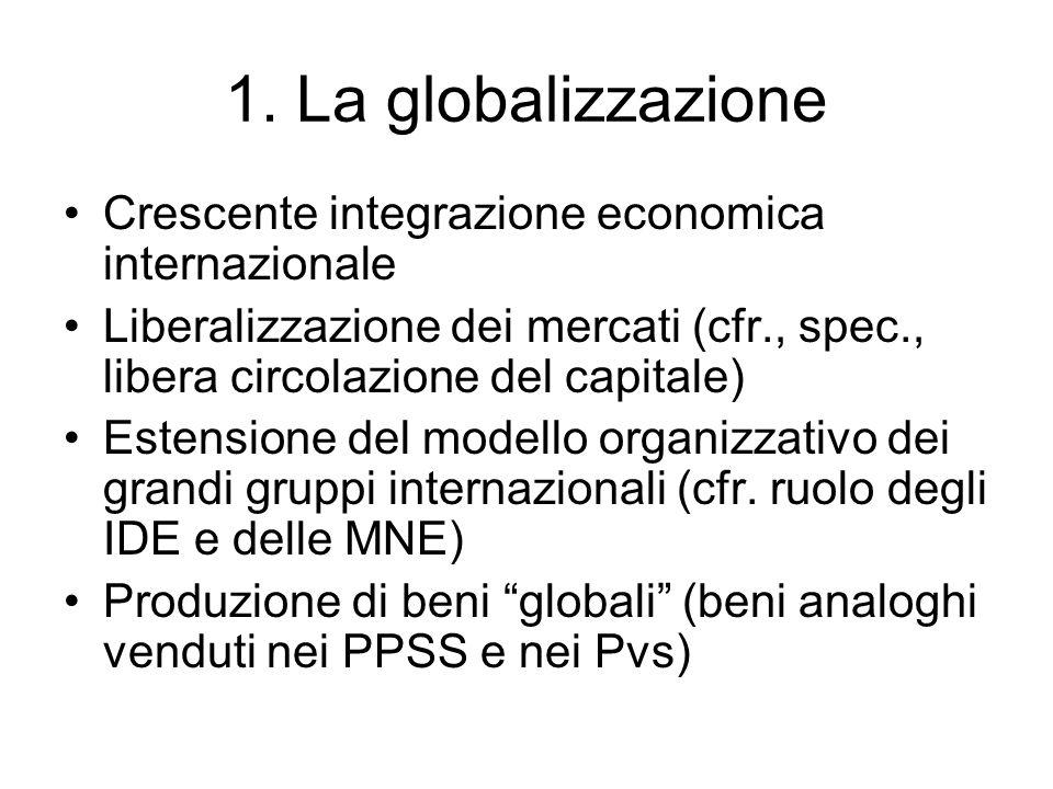 1. La globalizzazione Crescente integrazione economica internazionale
