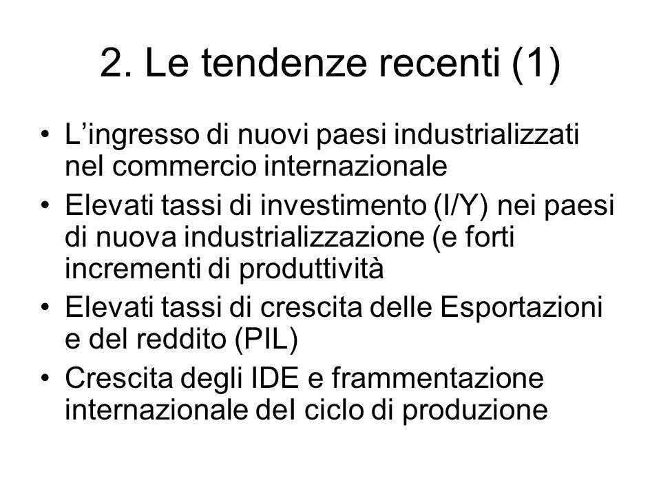 2. Le tendenze recenti (1) L'ingresso di nuovi paesi industrializzati nel commercio internazionale.