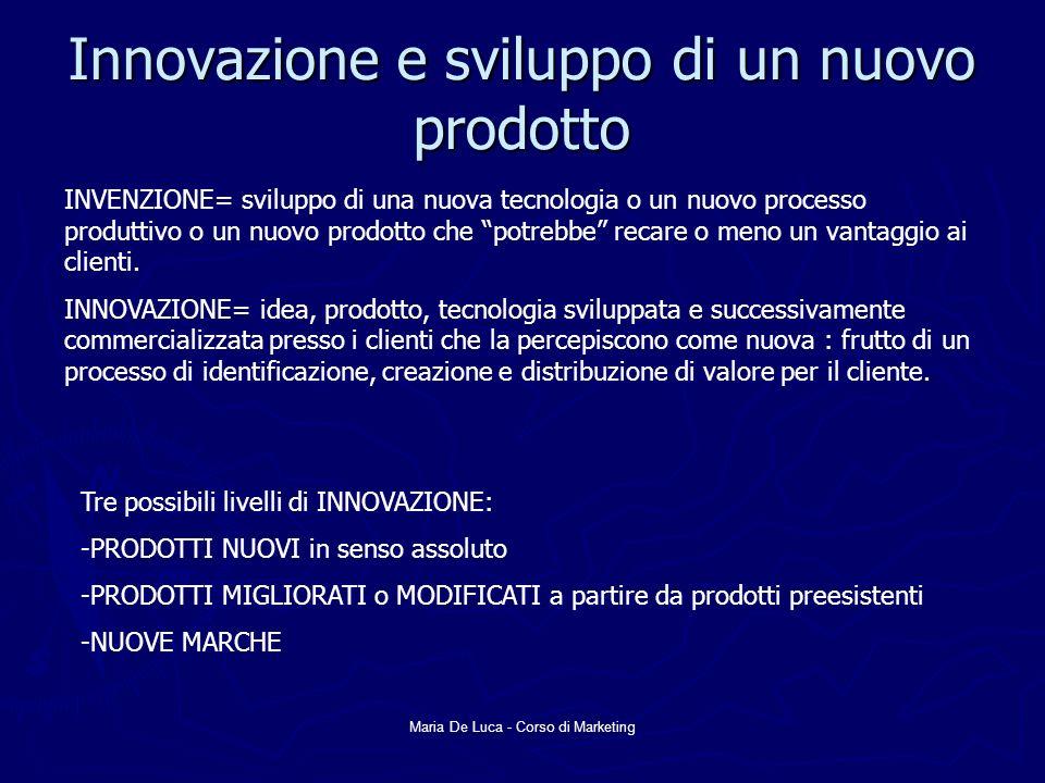 Innovazione e sviluppo di un nuovo prodotto