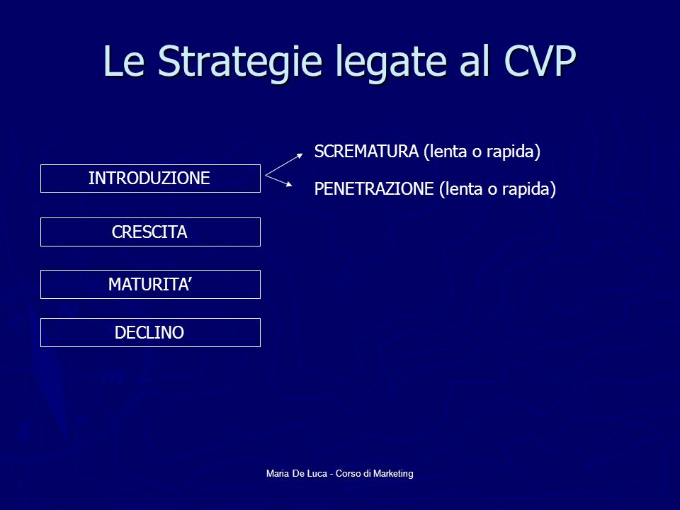 Le Strategie legate al CVP