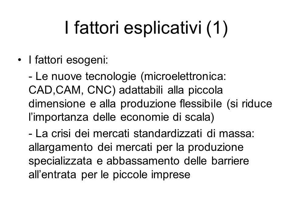 I fattori esplicativi (1)