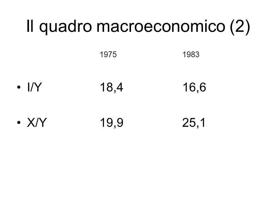 Il quadro macroeconomico (2)