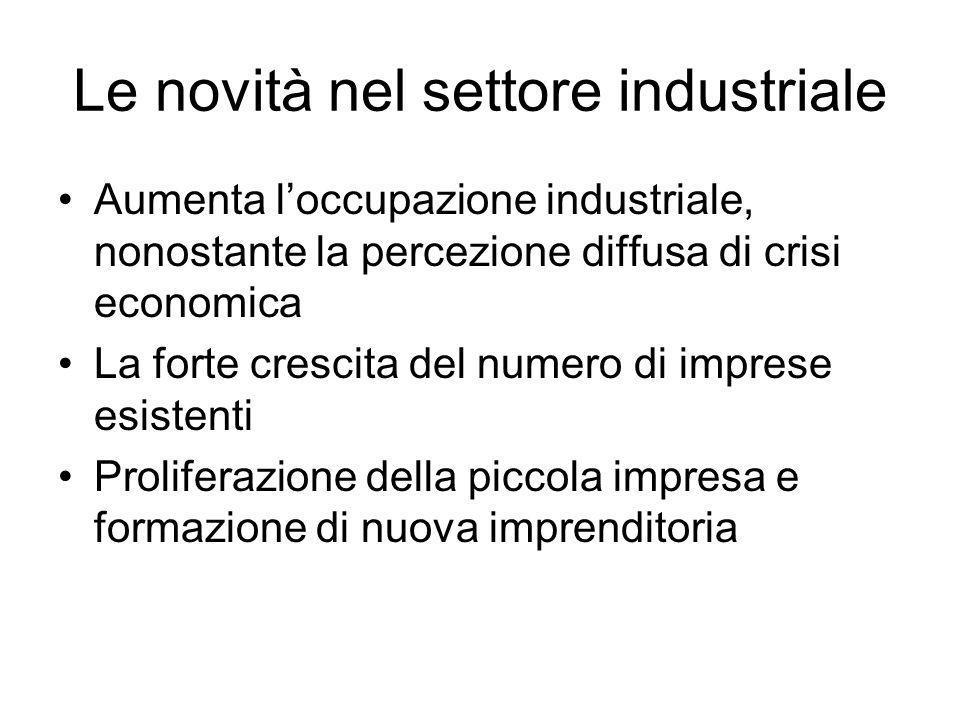 Le novità nel settore industriale