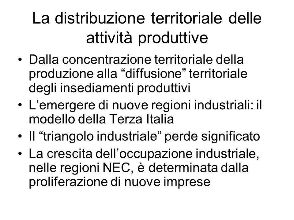 La distribuzione territoriale delle attività produttive