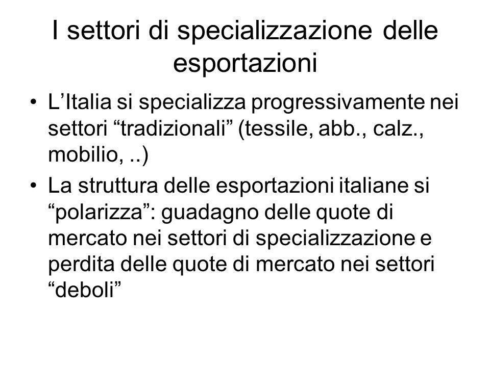 I settori di specializzazione delle esportazioni