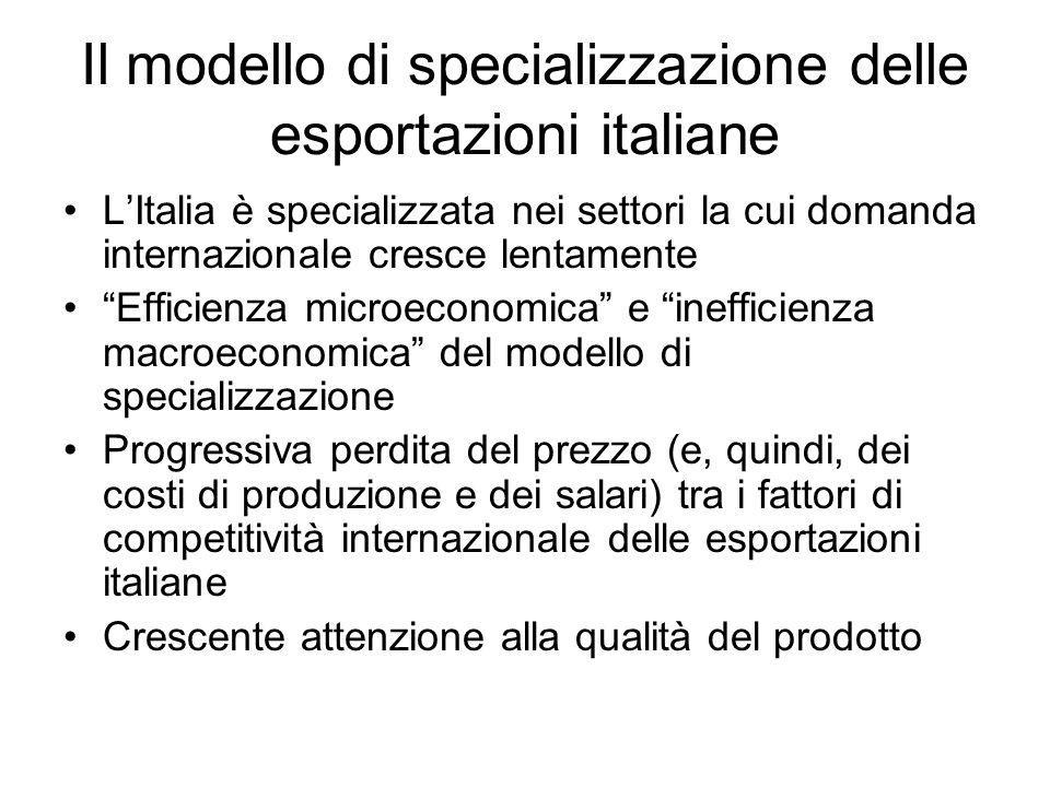 Il modello di specializzazione delle esportazioni italiane