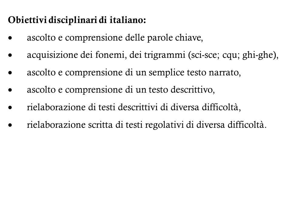 Obiettivi disciplinari di italiano: