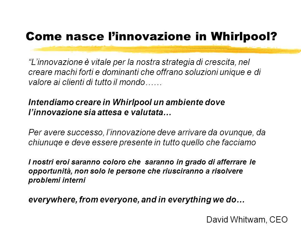 Come nasce l'innovazione in Whirlpool