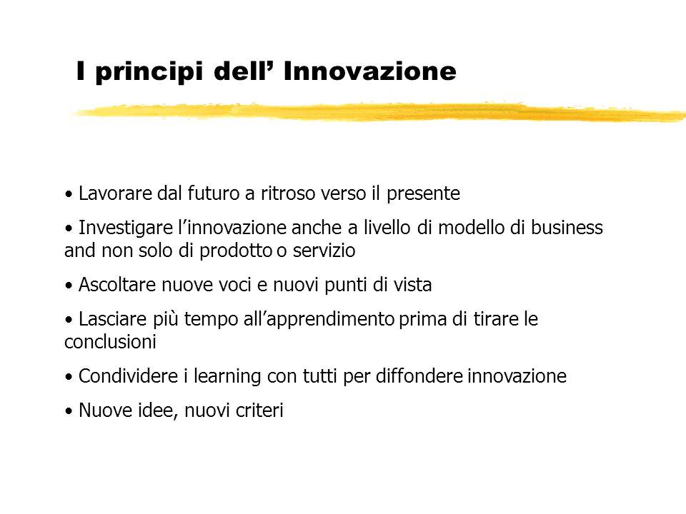 I principi dell' Innovazione
