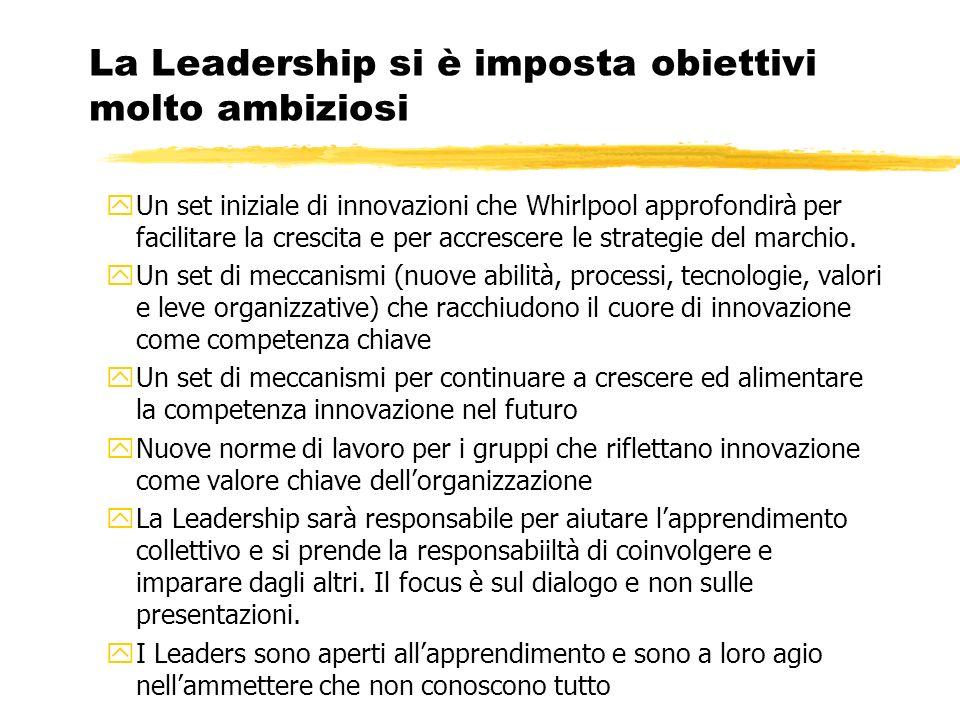 La Leadership si è imposta obiettivi molto ambiziosi