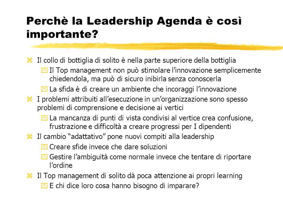 Perchè la Leadership Agenda è così importante
