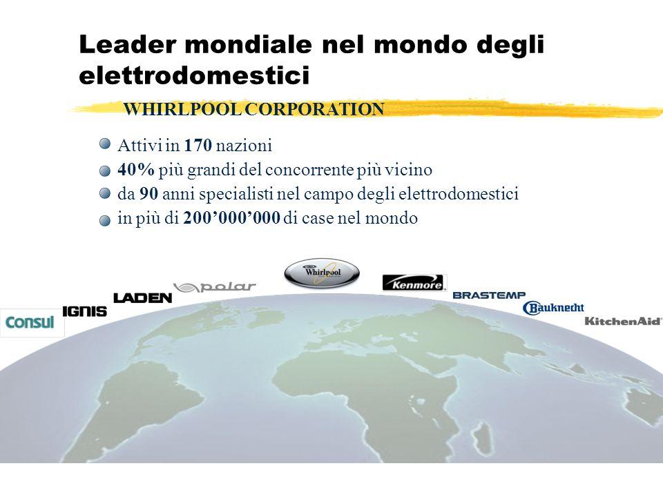 Leader mondiale nel mondo degli elettrodomestici