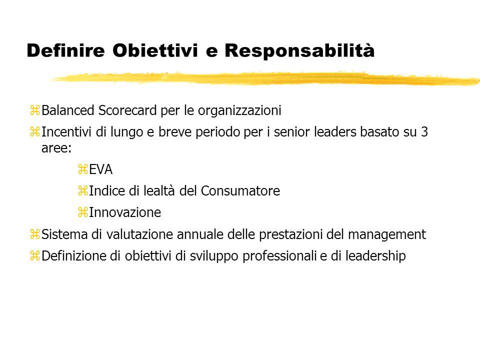 Definire Obiettivi e Responsabilità