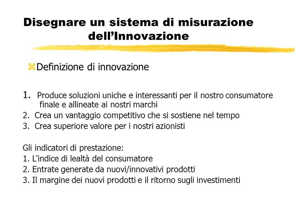 Disegnare un sistema di misurazione dell'Innovazione