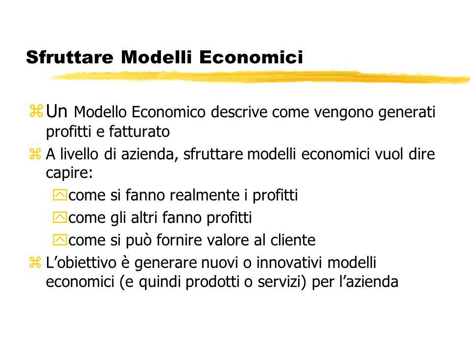 Sfruttare Modelli Economici