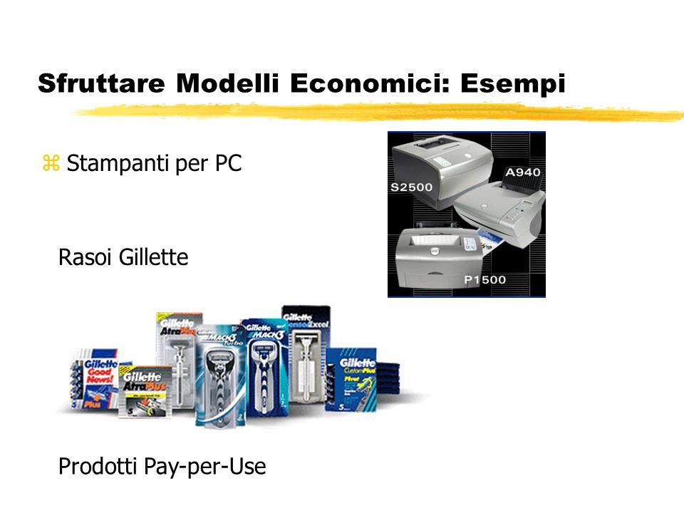 Sfruttare Modelli Economici: Esempi