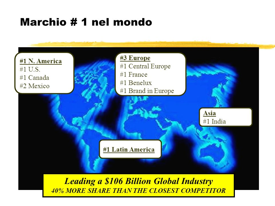 Marchio # 1 nel mondo Leading a $106 Billion Global Industry #3 Europe