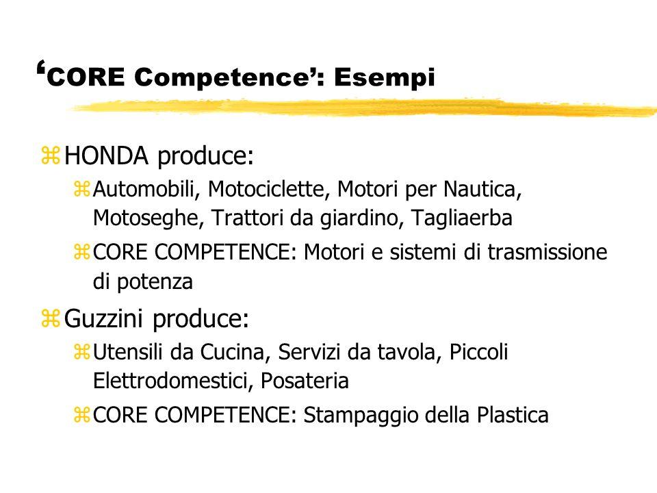 'CORE Competence': Esempi
