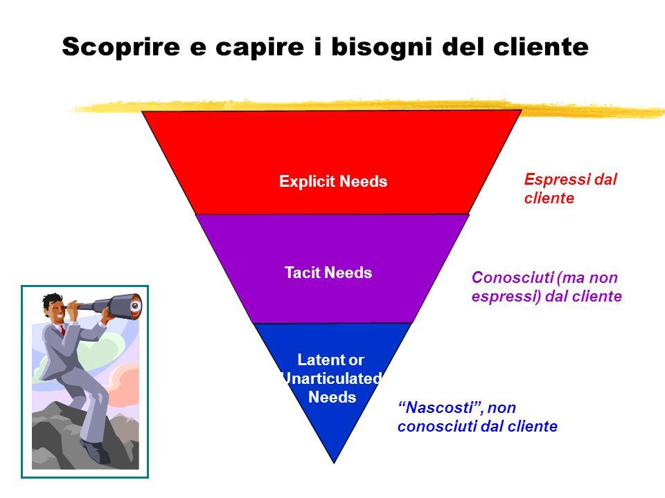 Scoprire e capire i bisogni del cliente