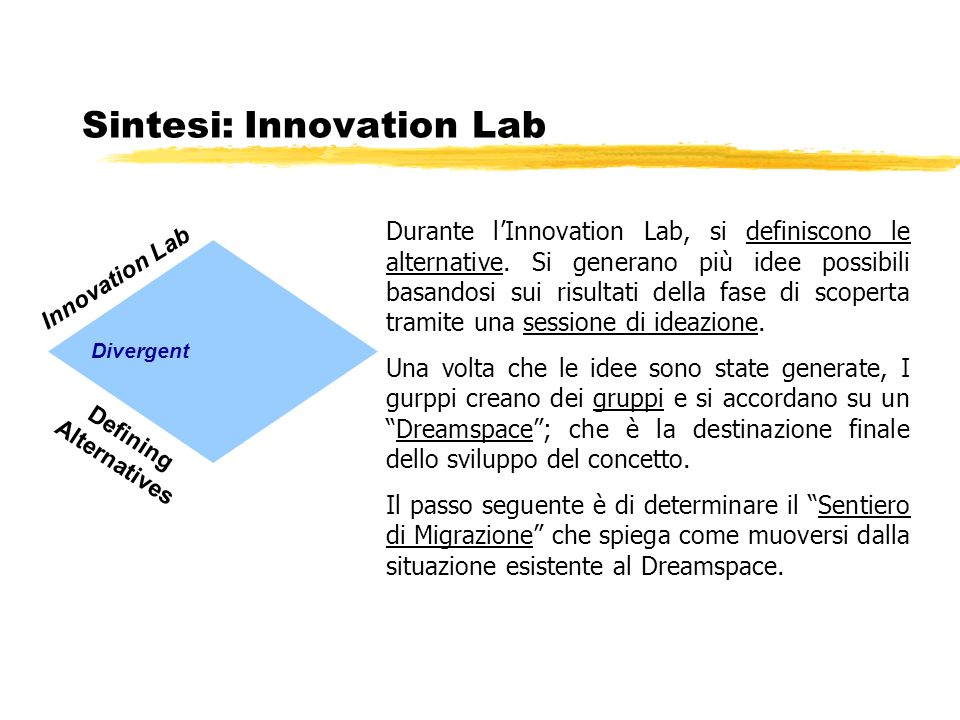 Sintesi: Innovation Lab