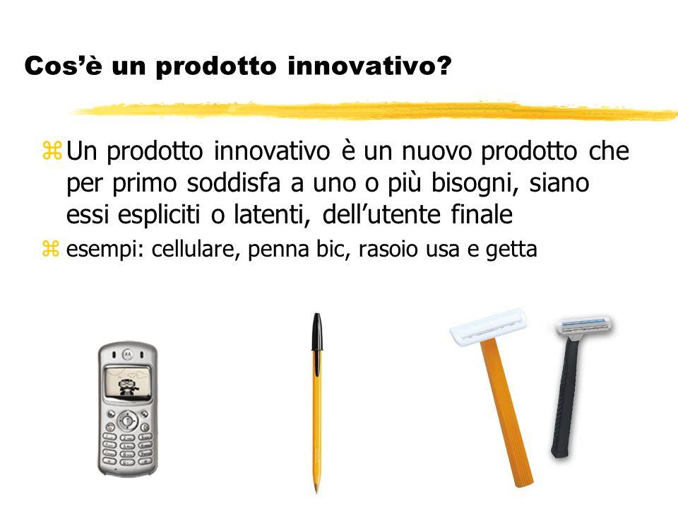 Cos'è un prodotto innovativo