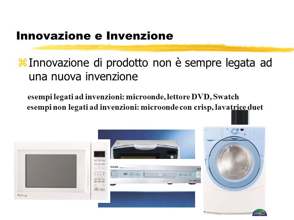 Innovazione e Invenzione