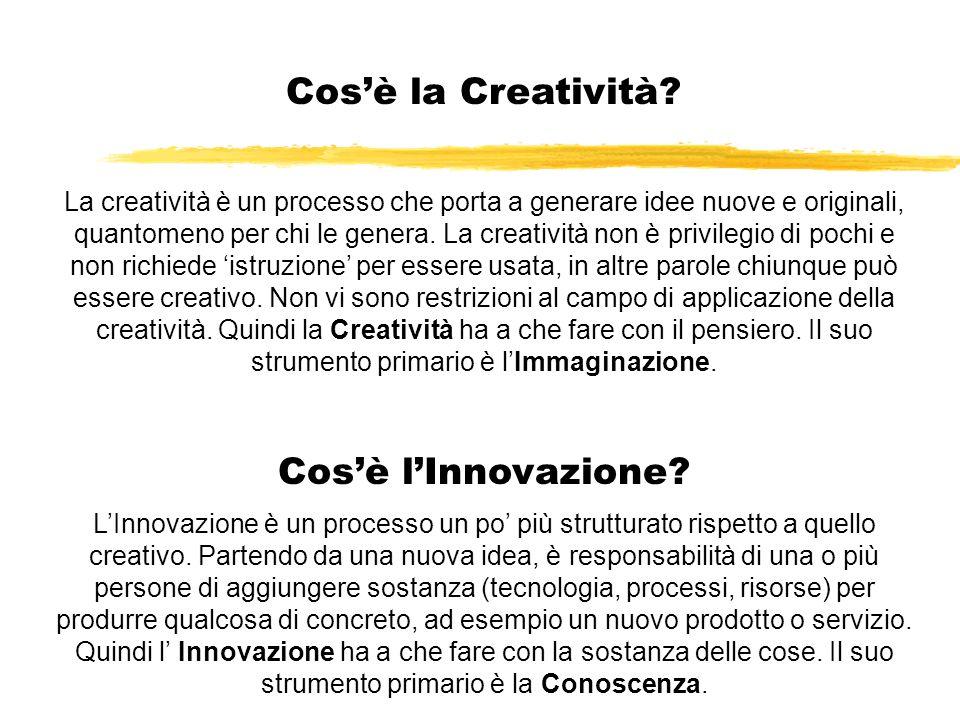 Cos'è la Creatività Cos'è l'Innovazione