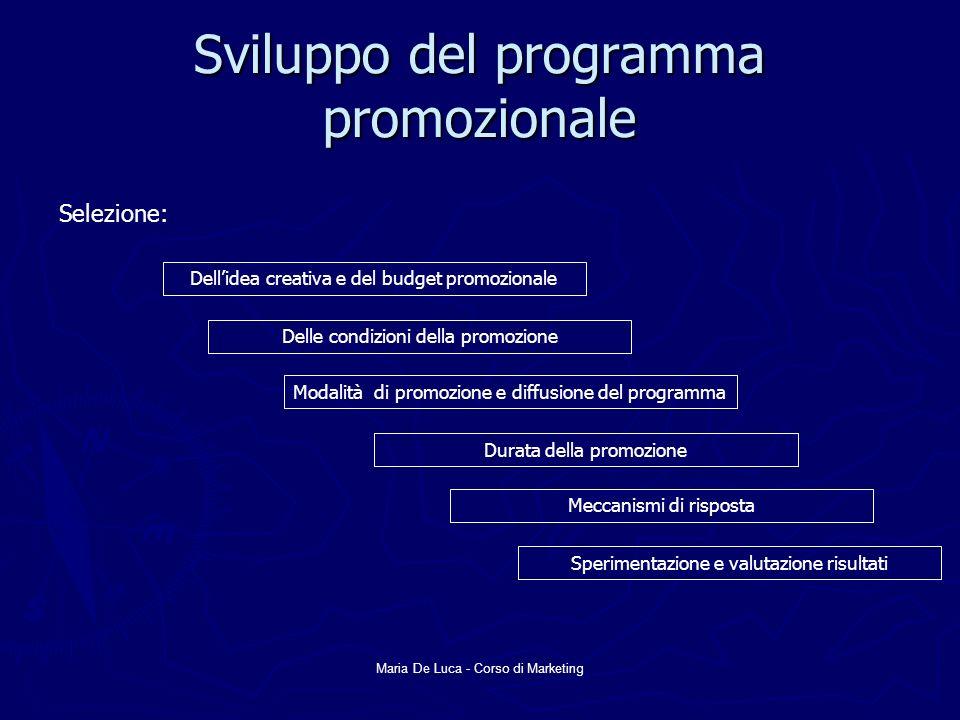Sviluppo del programma promozionale
