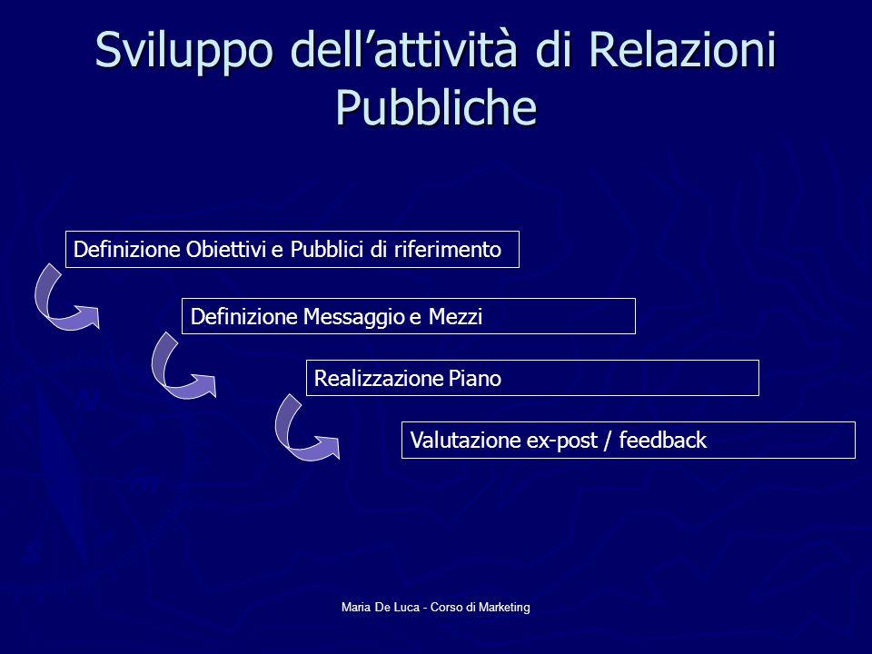 Sviluppo dell'attività di Relazioni Pubbliche