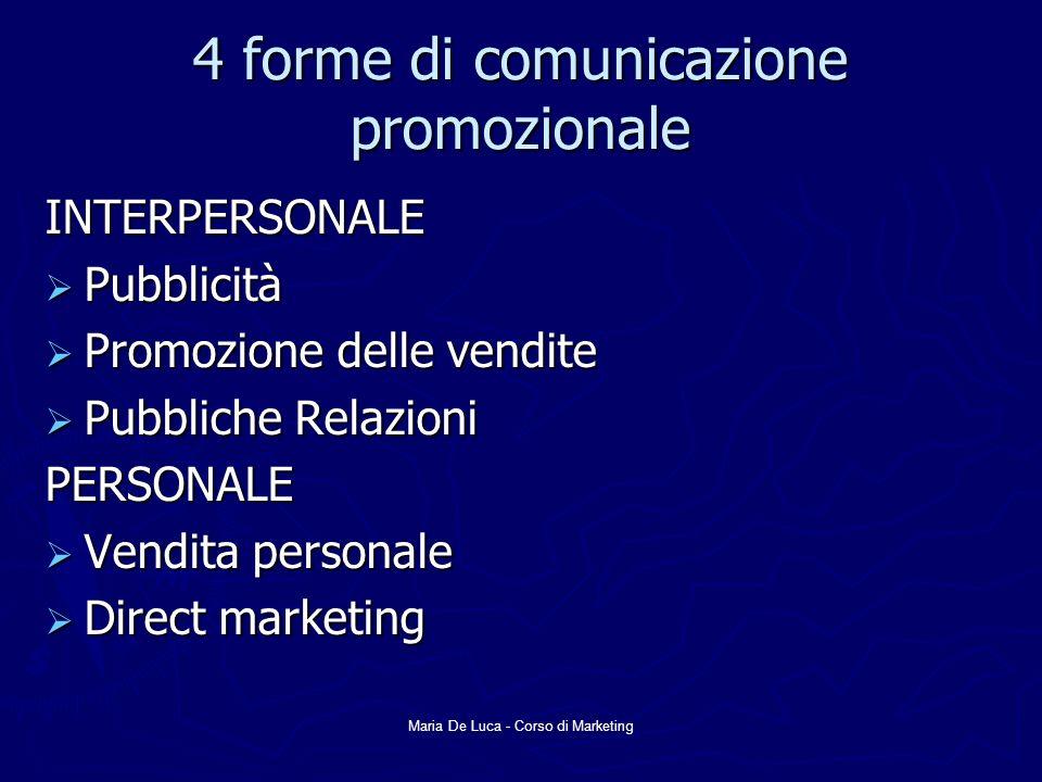 4 forme di comunicazione promozionale