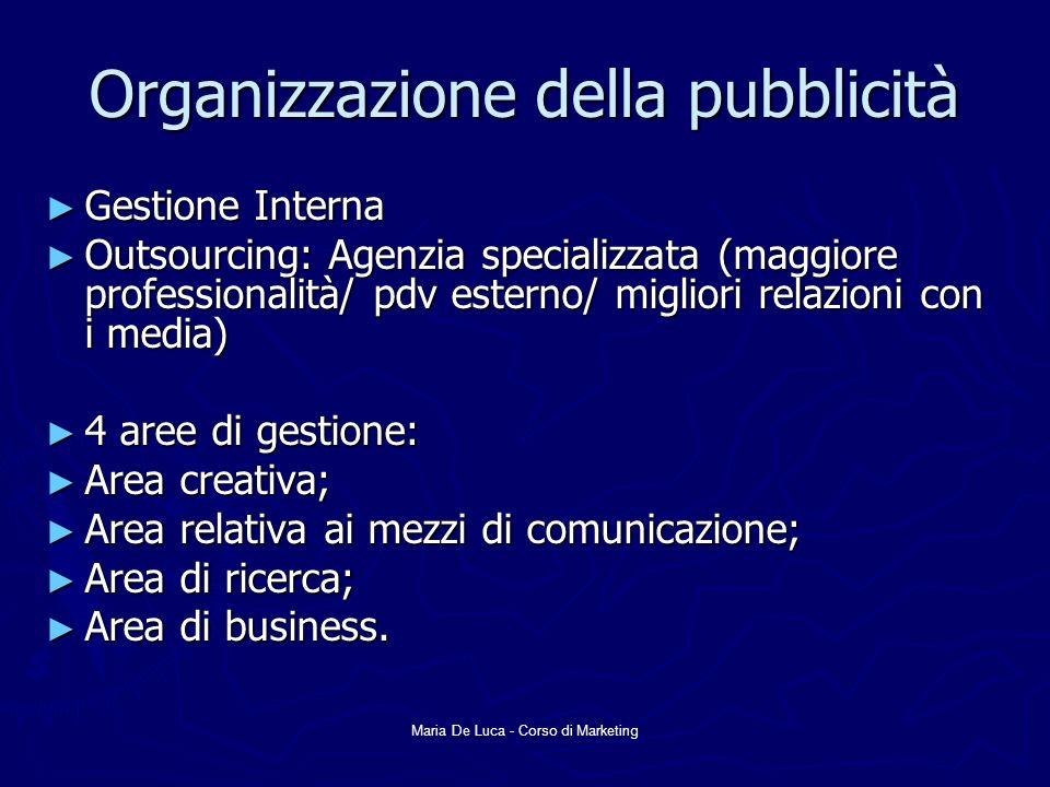 Organizzazione della pubblicità