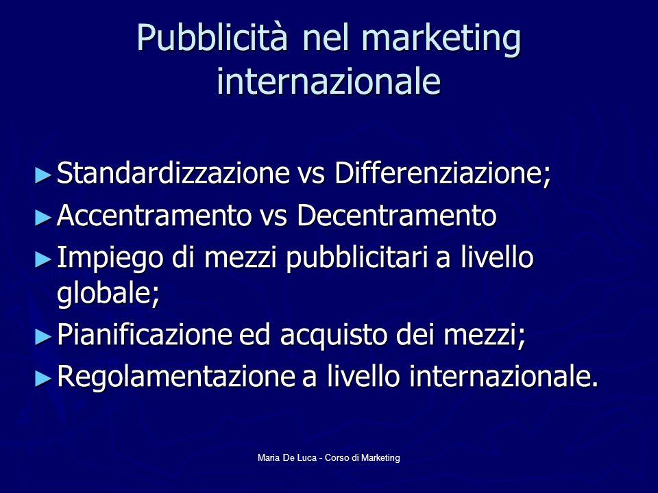 Pubblicità nel marketing internazionale